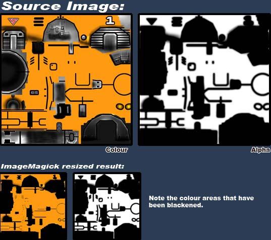 Image Magick Game Texture: Premultiplied alpha resize problem.